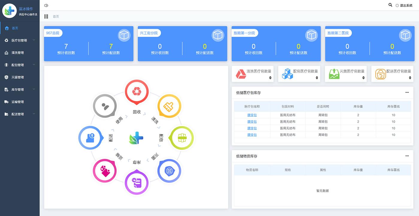 消毒供应中心管理系统平台